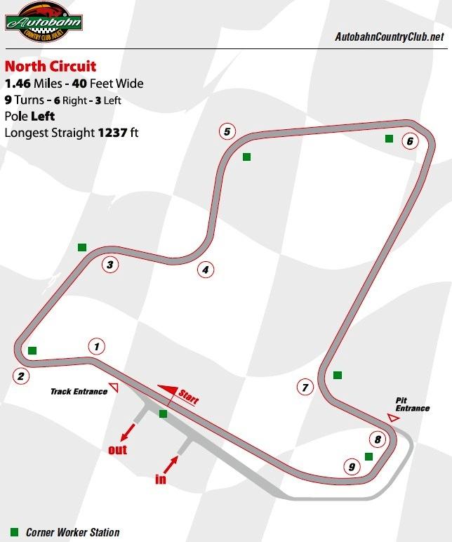 auto_north_track_map